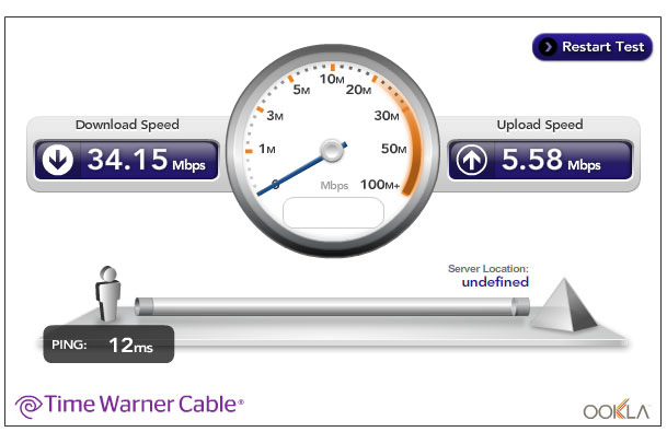 Modem / Line speed tests