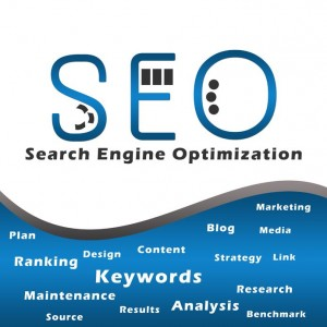 Getting back to basics - Search Engine Optimization raleigh nc